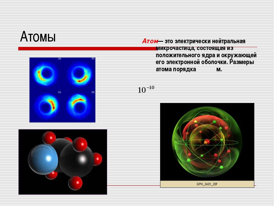 Атомы Атом— это электрически нейтральная микрочастица, состоящая из положител...