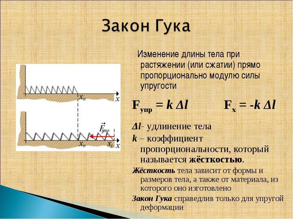 Изменение длины тела при растяжении (или сжатии) прямо пропорционально модул...
