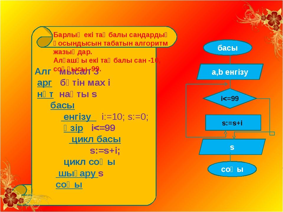 Алг мысал 3 арг бүтін мах і нәт нақты s басы енгізу і:=10; s:=0; әзір і