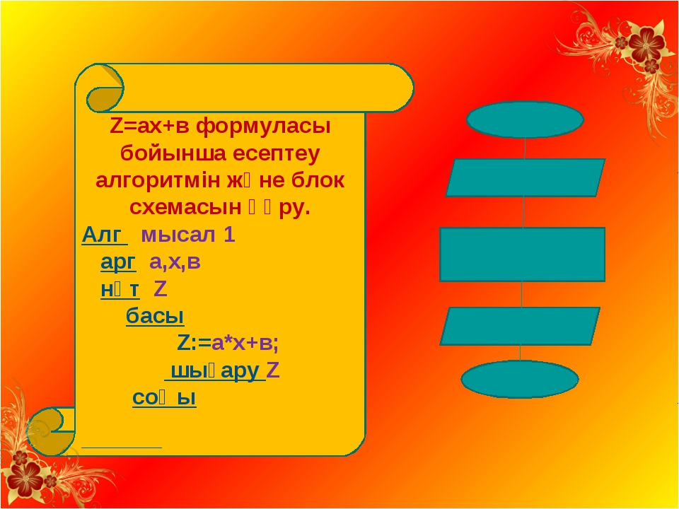 Z=ах+в формуласы бойынша есептеу алгоритмін және блок схемасын құру. Алг мыс...