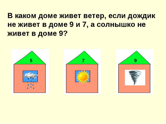 В каком доме живет ветер, если дождик не живет в доме 9 и 7, а солнышко не жи...