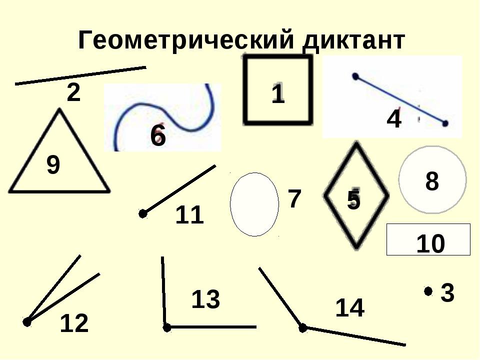 9 6 4 3 2 8 Геометрический диктант 7 10 5 1 11 12 13 14