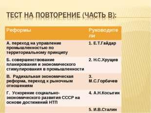 РеформыРуководители А. переход на управление промышленностью по территориаль