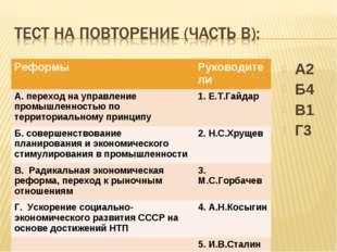 А2 Б4 В1 Г3 РеформыРуководители А. переход на управление промышленностью по