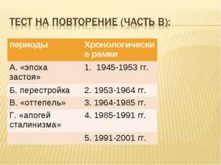 периодыХронологические рамки А. «эпоха застоя»1. 1945-1953 гг. Б. перестрой