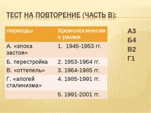 А3 Б4 В2 Г1 периодыХронологические рамки А. «эпоха застоя»1. 1945-1953 гг.