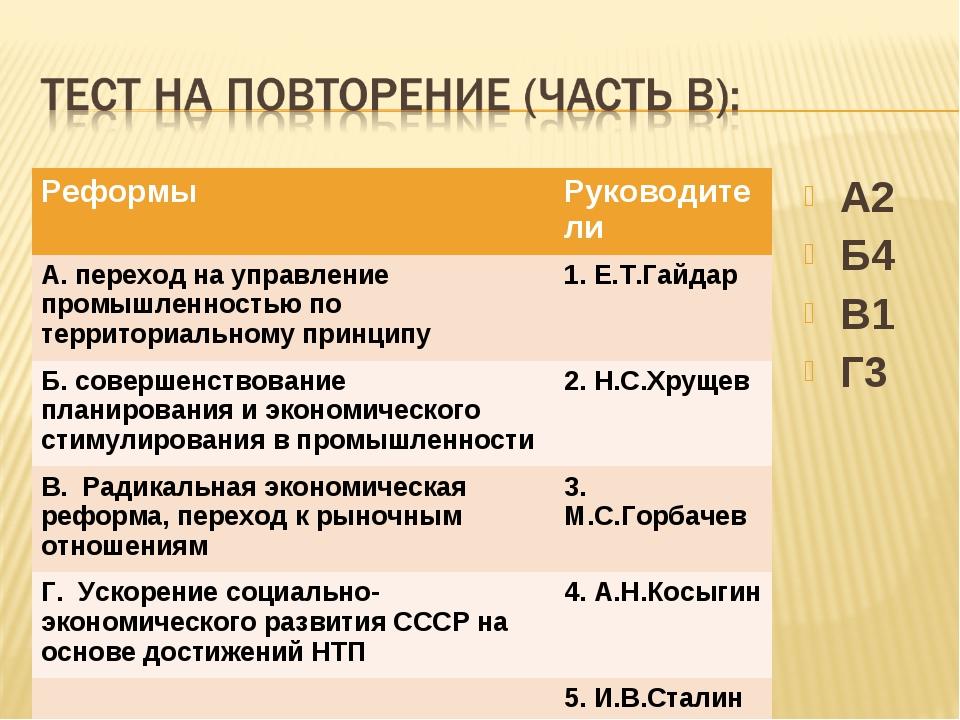 А2 Б4 В1 Г3 РеформыРуководители А. переход на управление промышленностью по...