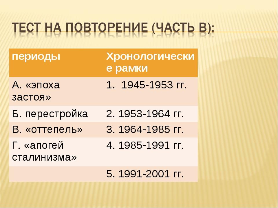 периодыХронологические рамки А. «эпоха застоя»1. 1945-1953 гг. Б. перестрой...