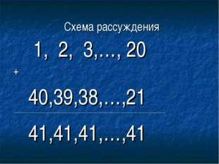 Схема рассуждения 1, 2, 3,…, 20 + 40,39,38,…,21 -____________________________