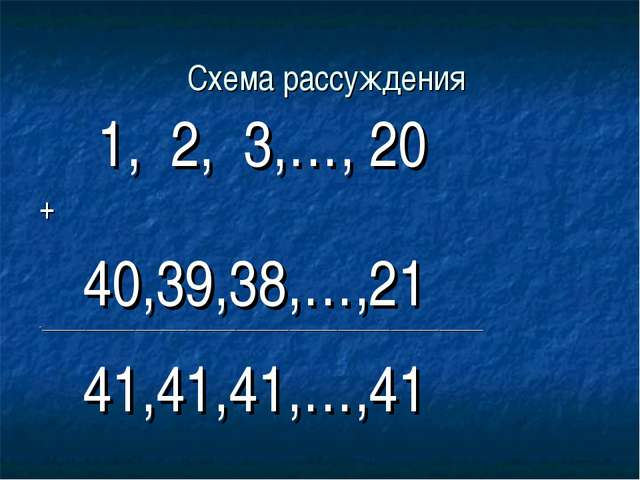 Схема рассуждения 1, 2, 3,…, 20 + 40,39,38,…,21 -____________________________...
