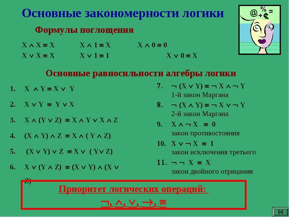 Основные закономерности логики Х  Х  ХХ  1  ХХ  0  0 Х  Х  ХХ  1...