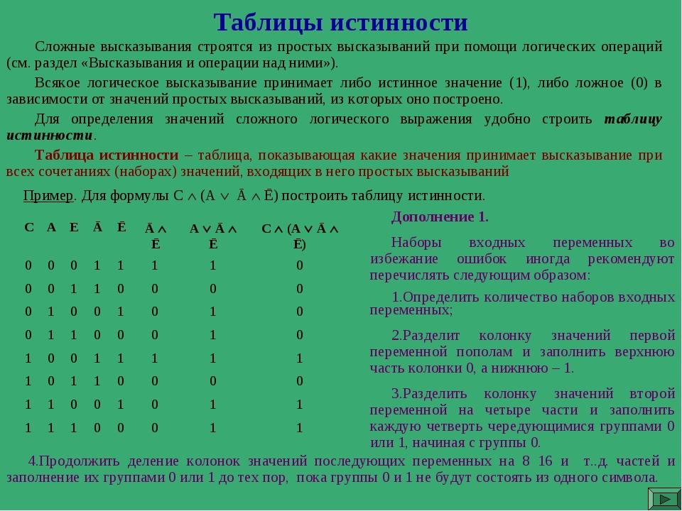 Таблицы истинности Сложные высказывания строятся из простых высказываний при...