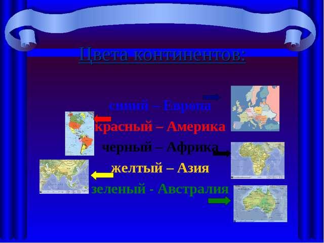 синий – Европа красный – Америка черный – Африка желтый – Азия зеленый - Авс...