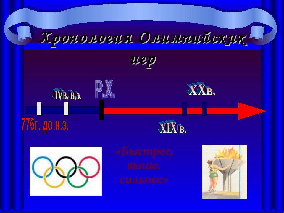 Хронология Олимпийских игр «Быстрее, выше, сильнее»