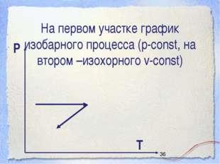 На первом участке график изобарного процесса (р-const, на втором –изохорного
