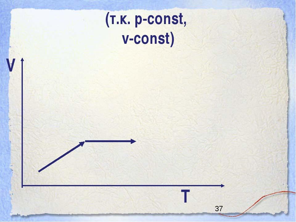 (т.к. р-const, v-const) V T