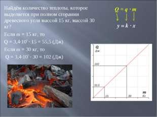 Найдём количество теплоты, которое выделяется при полном сгорании древесного