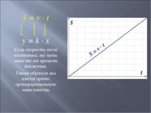 S = v ∙ t y = k ∙ x Если скорость тела постоянна, то путь зависит от времени