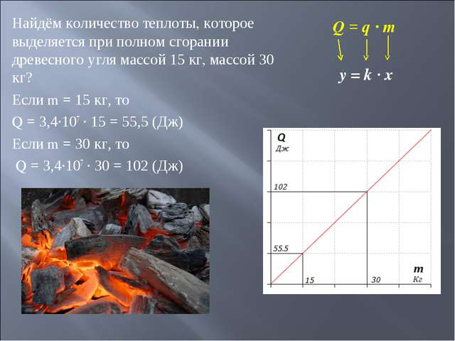 Найдём количество теплоты, которое выделяется при полном сгорании древесного...