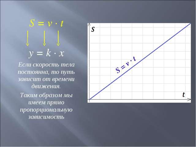 S = v ∙ t y = k ∙ x Если скорость тела постоянна, то путь зависит от времени...