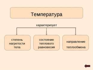 степень нагретости тела состояние теплового равновесия направление теплообмен