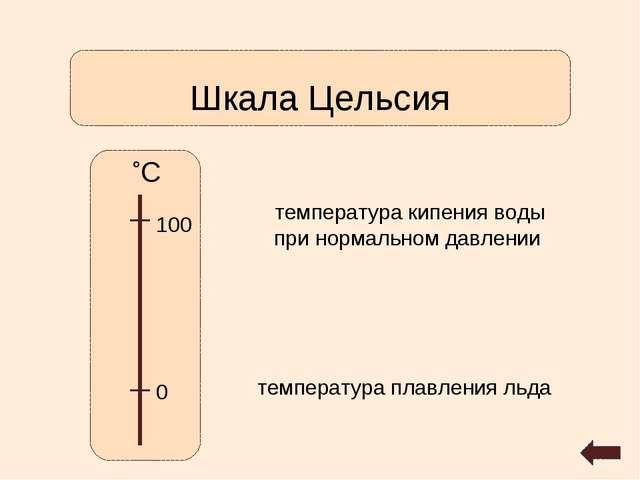 Шкала Цельсия ˚С 0 100 температура кипения воды при нормальном давлении темпе...