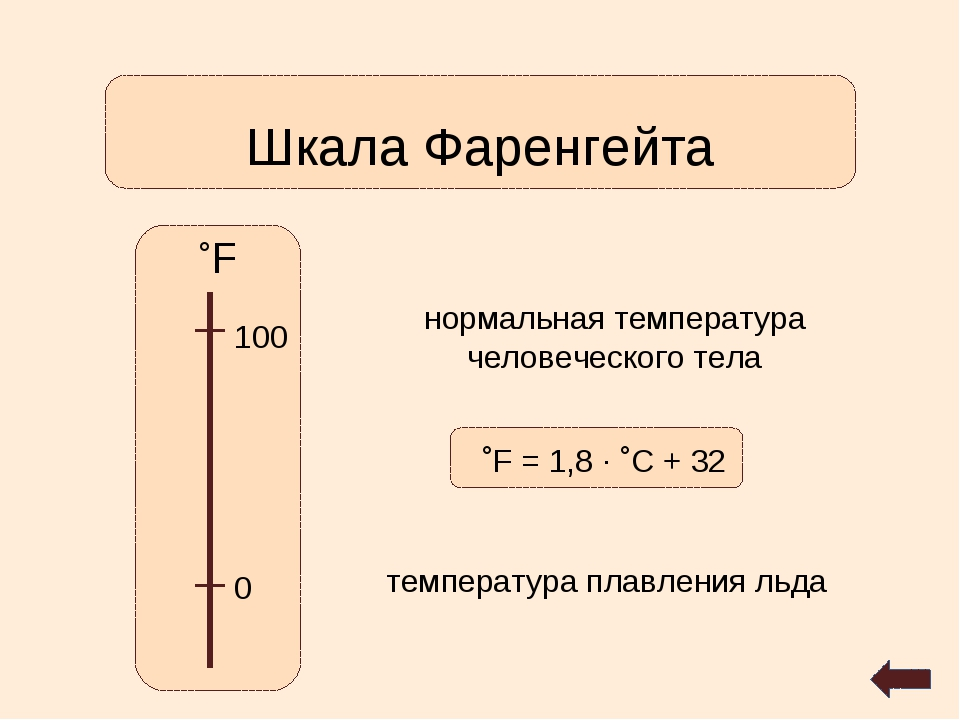 Шкала Фаренгейта ˚F 0 100 нормальная температура человеческого тела температу...