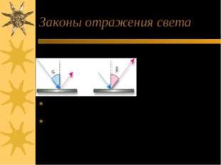 Законы отражения света Зеркальное отражение: Угол отражения равен углу падени