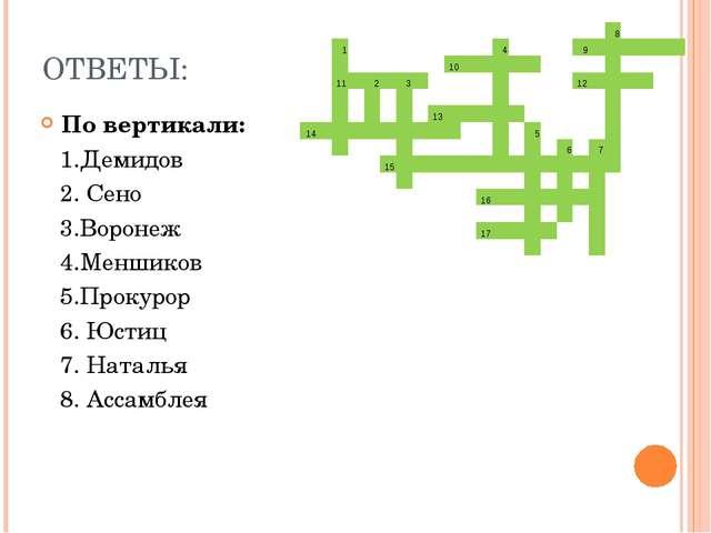 ОТВЕТЫ: По вертикали: 1.Демидов 2. Сено 3.Воронеж 4.Меншиков 5.Прокурор 6. Юс...