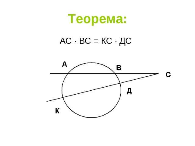 Теорема: АС ∙ ВС = КС ∙ ДС