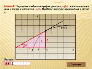 Задание1. На рисунке изображен график функции y=f(x) и касательная к нему в т