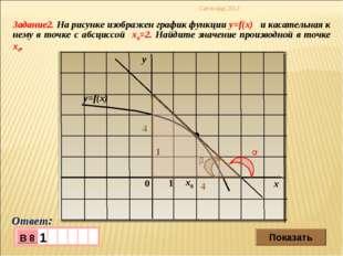 Задание2. На рисунке изображен график функции y=f(x) и касательная к нему в т