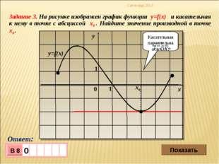 Задание 3. На рисунке изображен график функции y=f(x) и касательная к нему в