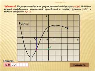 Задание 4. На рисунке изображен график производной функции y=f′(x). Найдите у