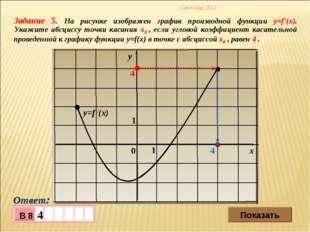 Задание 5. На рисунке изображен график производной функции y=f′(x). Укажите а