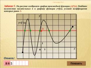 Задание 5. На рисунке изображен график производной функции y=f′(x). Найдите к