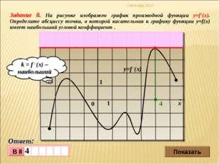 Задание 8. На рисунке изображен график производной функции y=f′(x). Определит