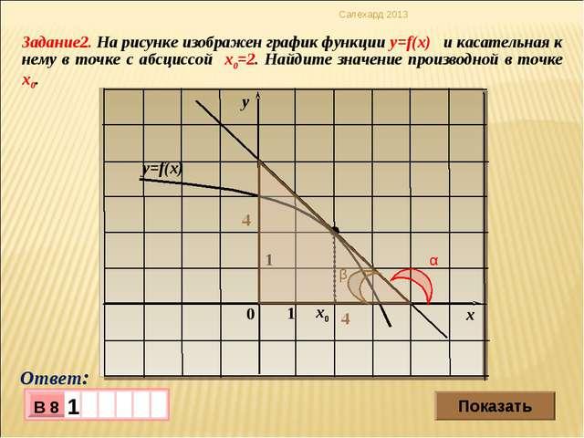 Задание2. На рисунке изображен график функции y=f(x) и касательная к нему в т...