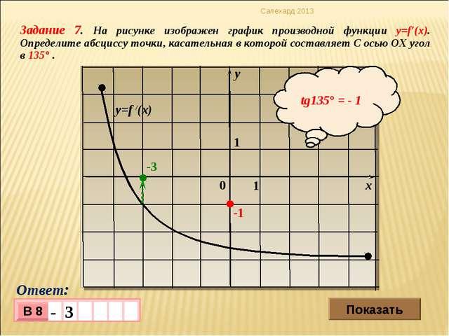 Задание 7. На рисунке изображен график производной функции y=f′(x). Определит...