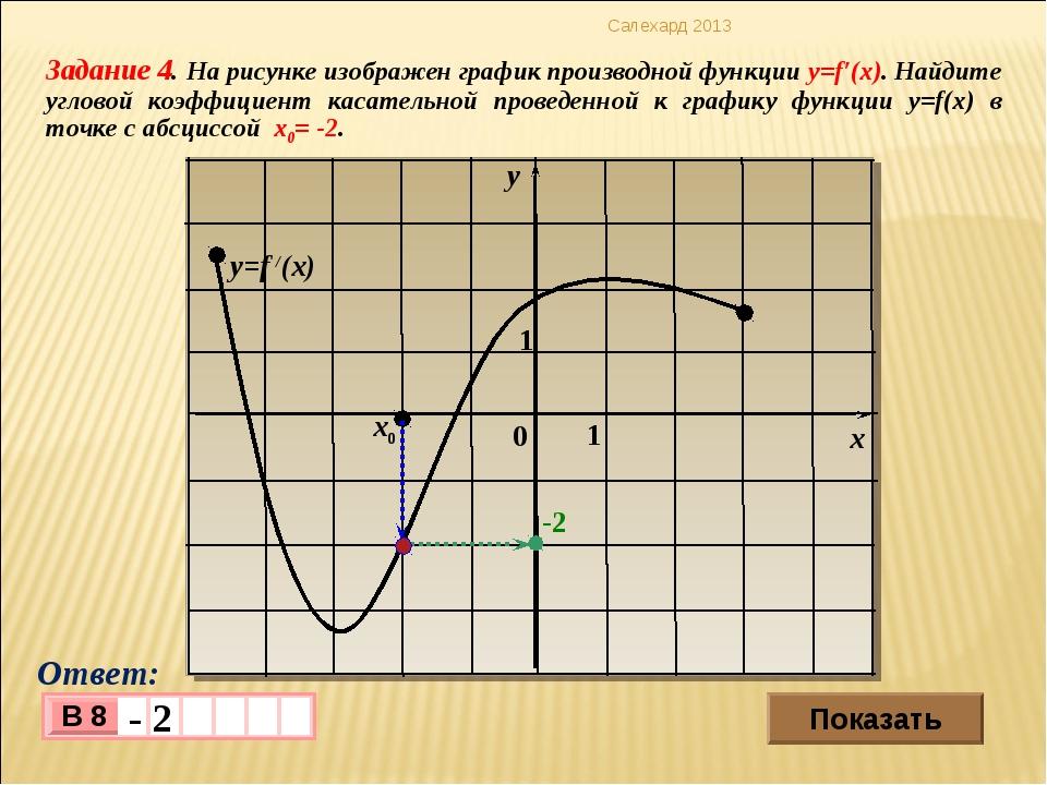 Задание 4. На рисунке изображен график производной функции y=f′(x). Найдите у...