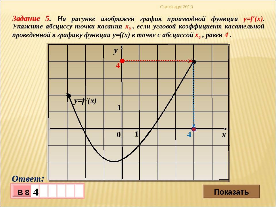 Задание 5. На рисунке изображен график производной функции y=f′(x). Укажите а...