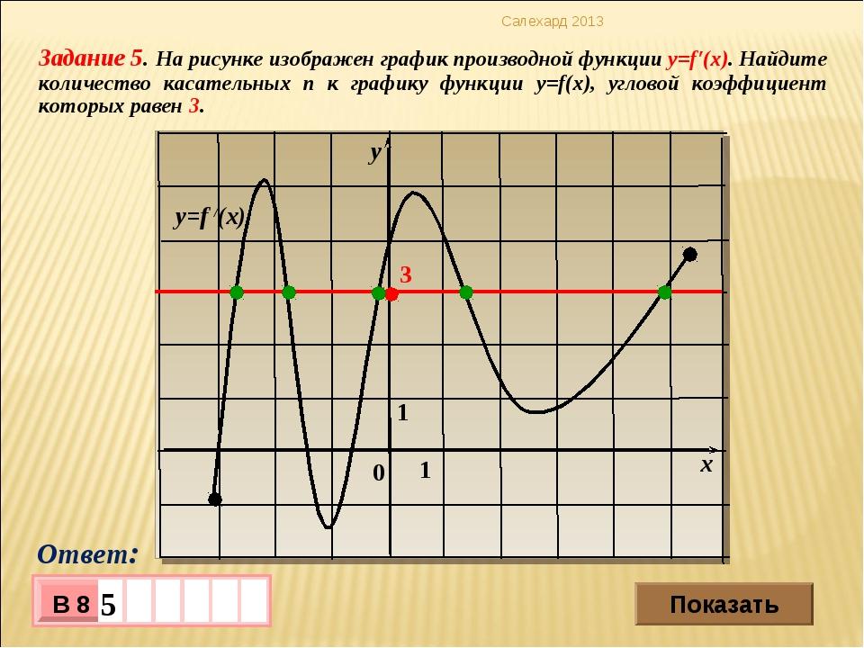 Задание 5. На рисунке изображен график производной функции y=f′(x). Найдите к...