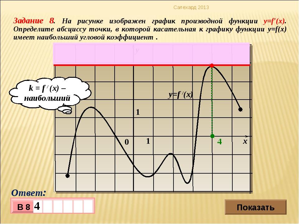 Задание 8. На рисунке изображен график производной функции y=f′(x). Определит...