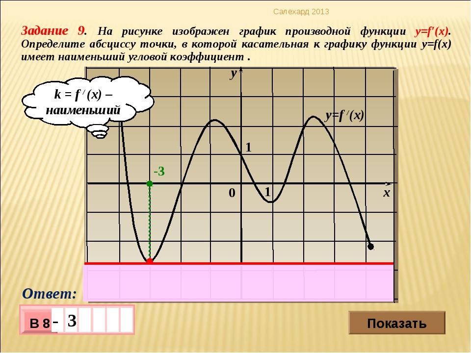 Задание 9. На рисунке изображен график производной функции y=f′(x). Определит...