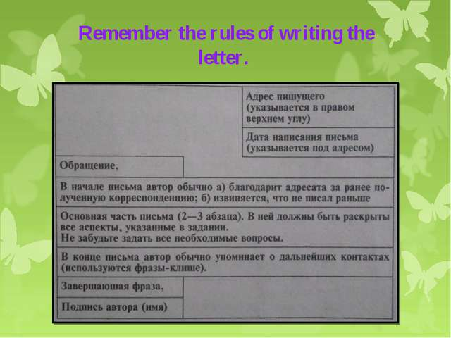Remember the rules of writing the letter.