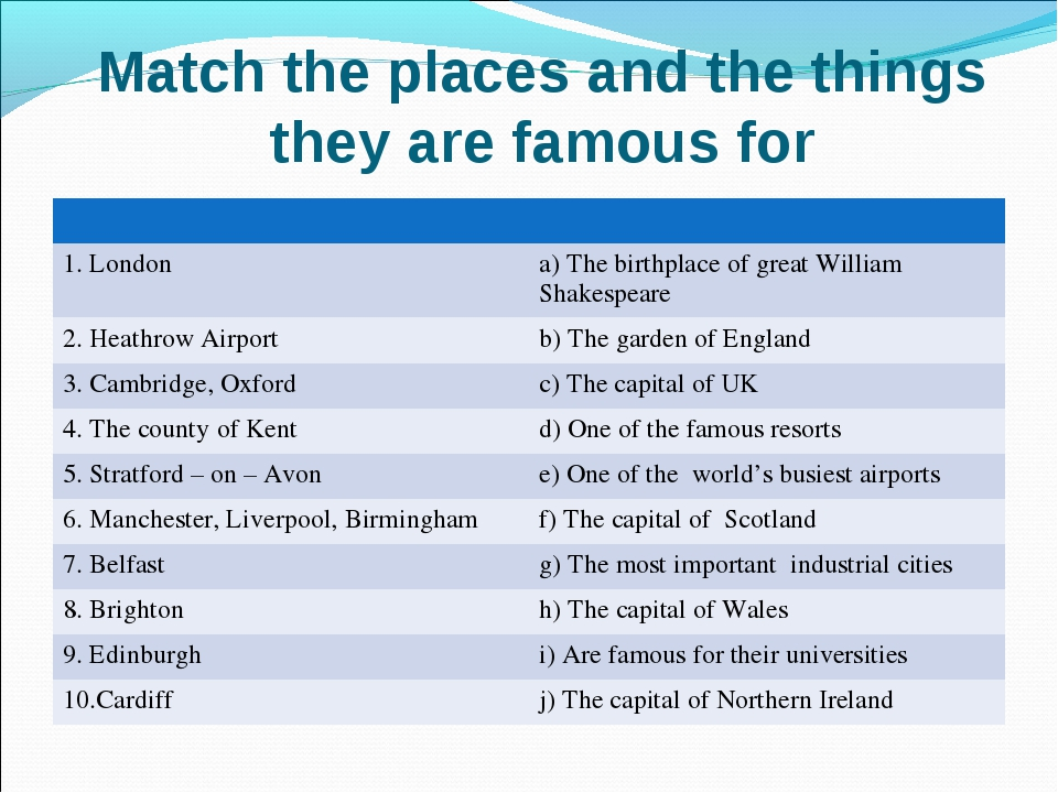 Match the places and the things they are famous for 	 1. London	a) The birthp...