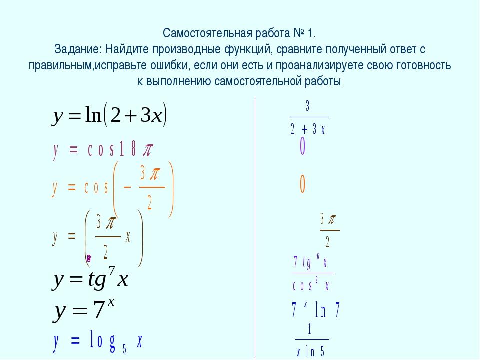 Самостоятельная работа № 1. Задание: Найдите производные функций, сравните по...