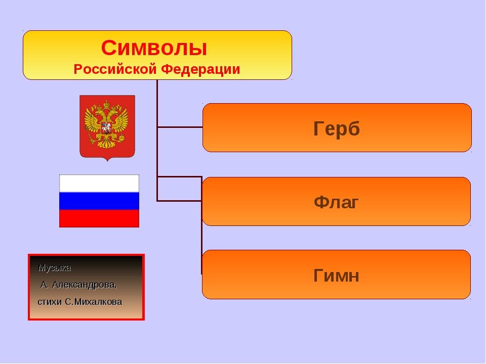 Музыка А. Александрова, стихи С.Михалкова