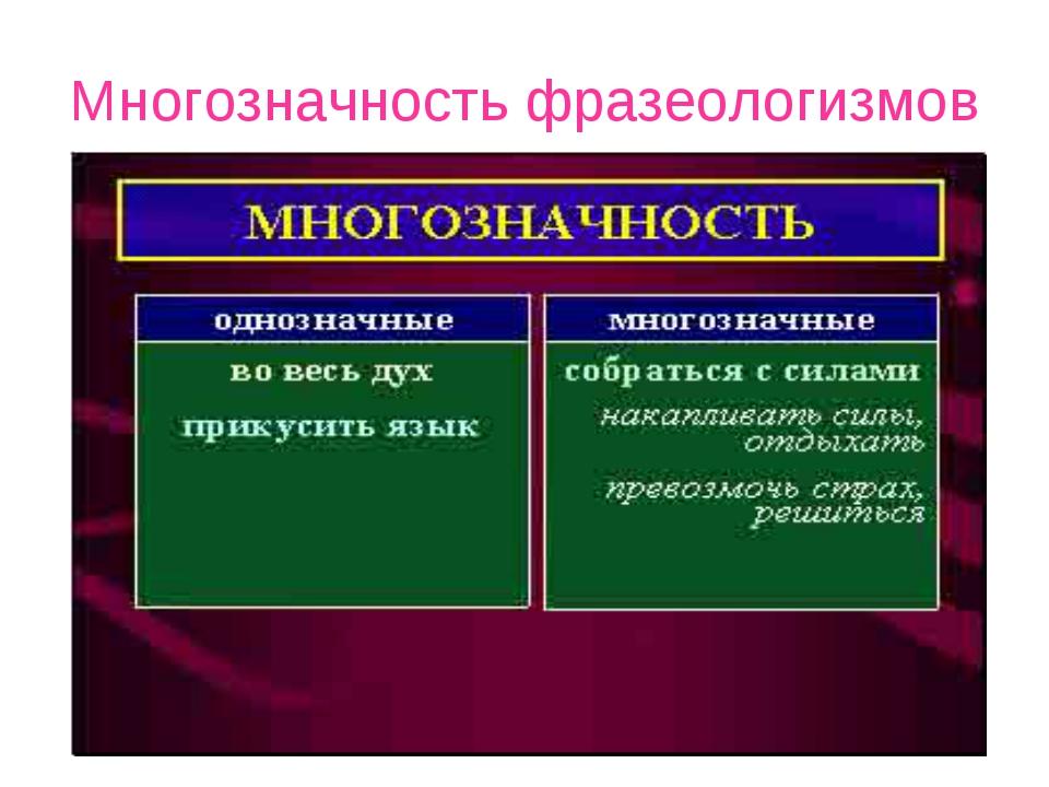 Многозначность фразеологизмов