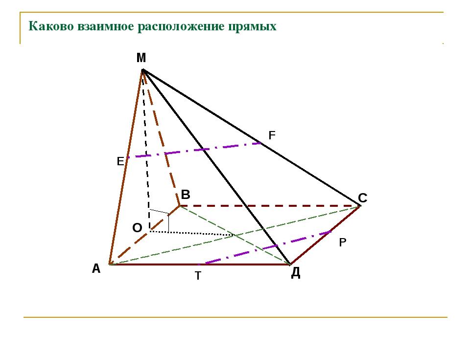 Каково взаимное расположение прямых А В С Д М О Е F Т Р